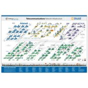 FREE Continuous Computing Trillium Poster - Free Product Samples