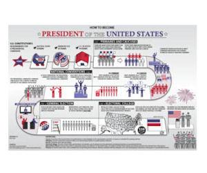 USA Gov